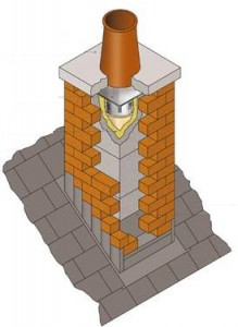 chimney relining across Ireland
