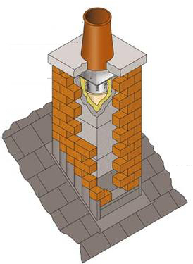 chimney repairs | flue lining | repair chimney | chimney Dublin | chimney repair Galway